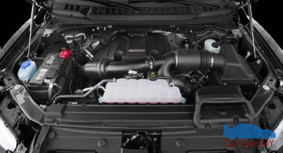Ford Ranger Malaysia Engine 2020